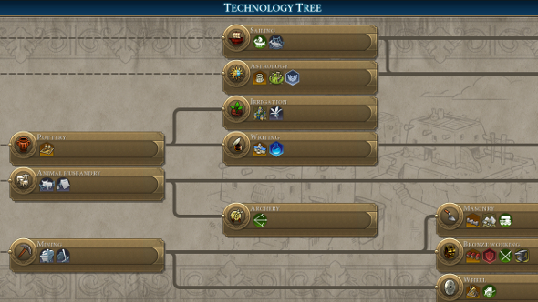 civ-6-tech-tree